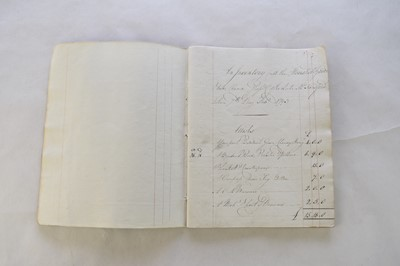 Lot 16 - MANUSCRIPT INVENTORY. An inventory of all the...